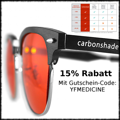 Carbonshade discount